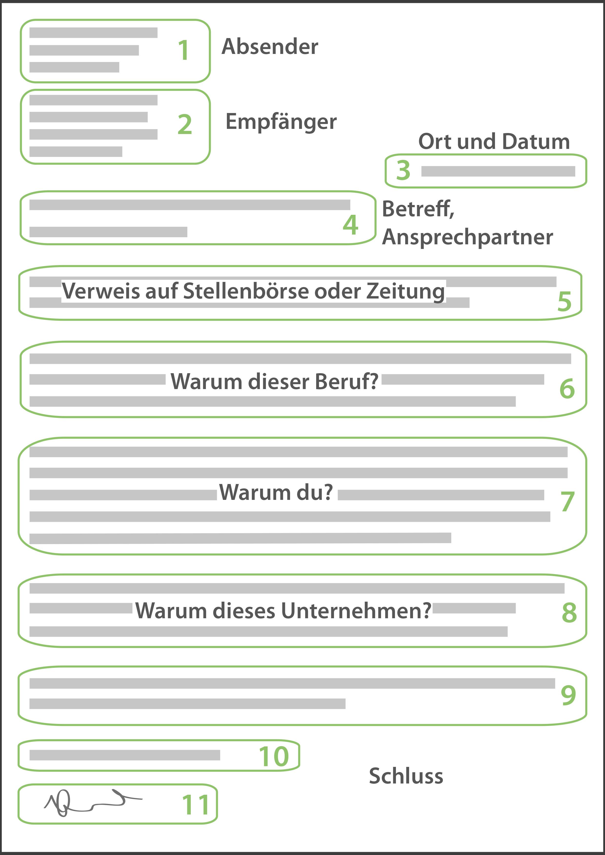 Bewerbungsschreiben: Anleitung, Vorlagen & Tipps | AZUBIYO