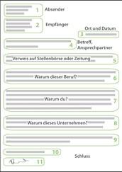 bewerbungsschreiben anleitung - Bewerbungs Schreiben