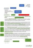 Bewerbung Englisch Muster Bewerbungsschreiben Azubiyo